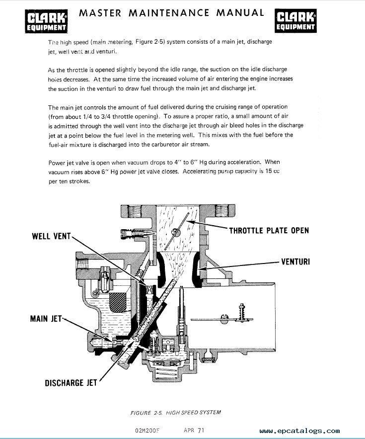 car lpg bottle woodfire instructions