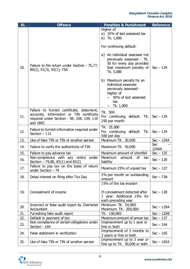 tax return for individuals supplementary section 2016 instructions