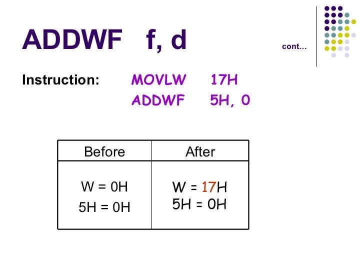 8951 microcontroller instruction set