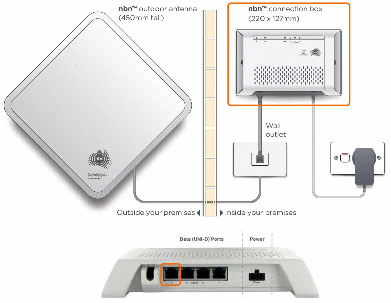 wifi repeater setup instructions for nbn foxtel