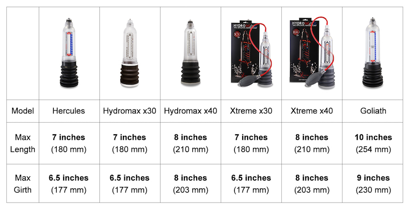 hydromax xtreme x30 instructions