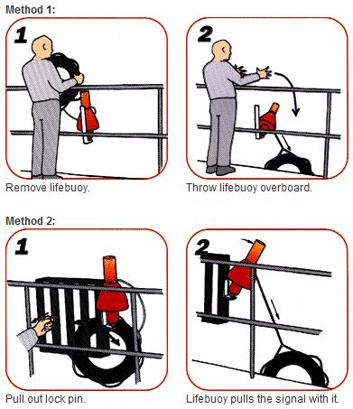 ikaros line throwing apparatus instructions